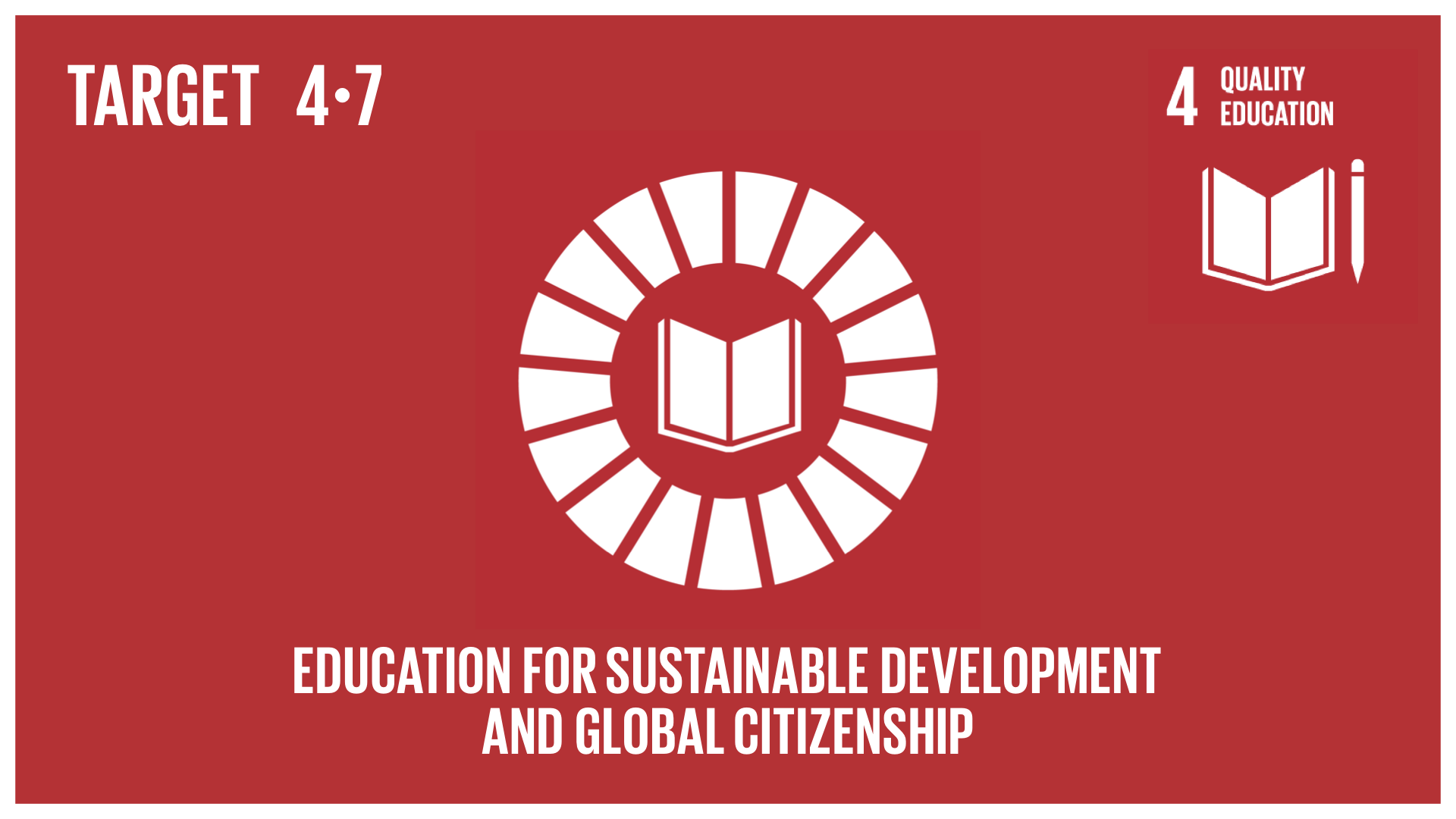 Infographic - education for sustainable development and global citizenship